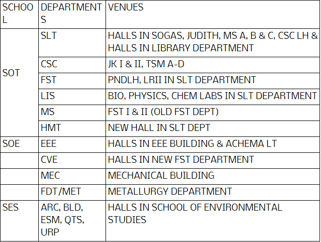 THE FEDERAL POLYTECHNIC, IDAH SCHEDULE OF TIME AND VENUES