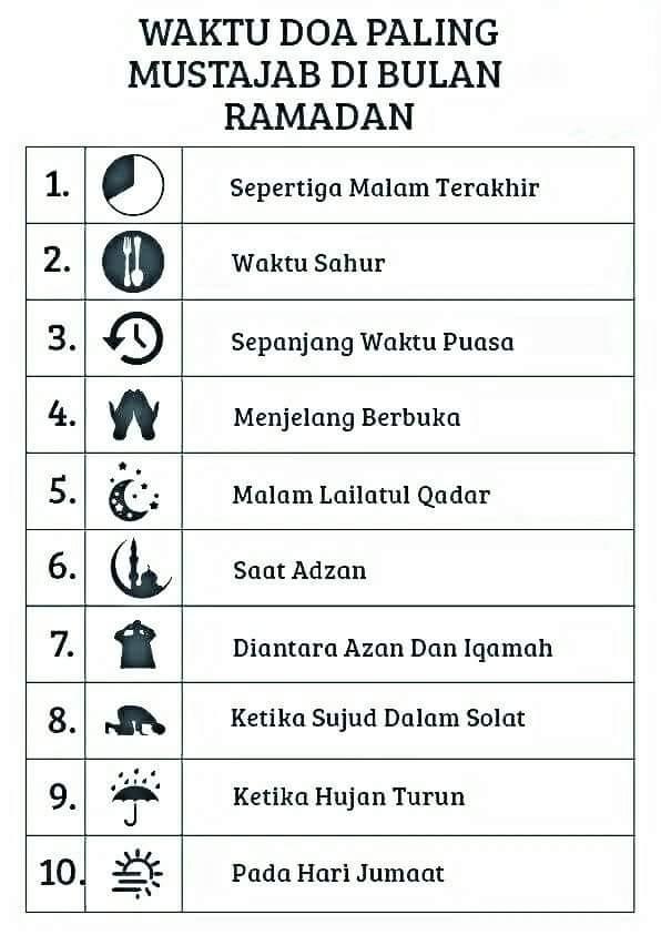 Bila waktu doa paling mustajab di bulan Ramadhan ...