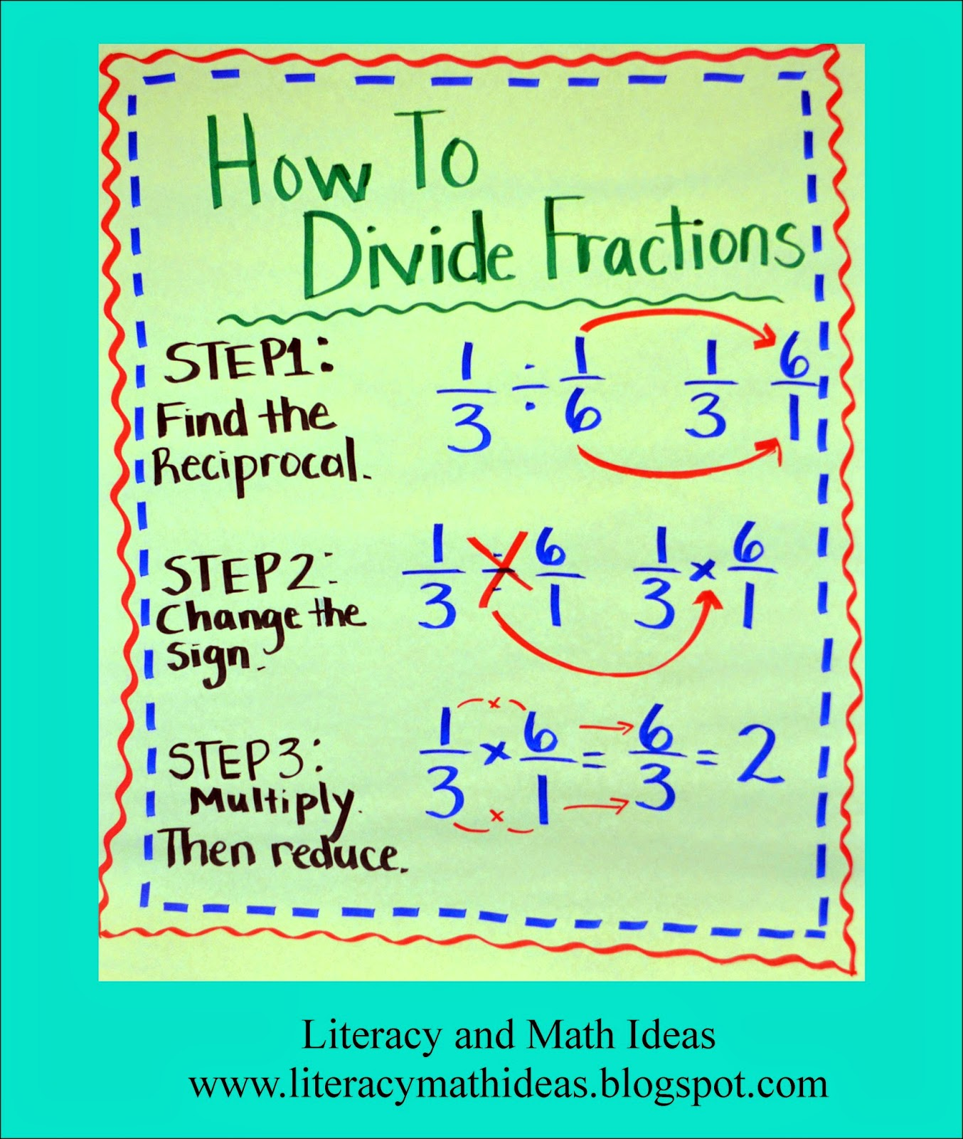 Literacy Amp Math Ideas What Does It Mean To Divide Fractions