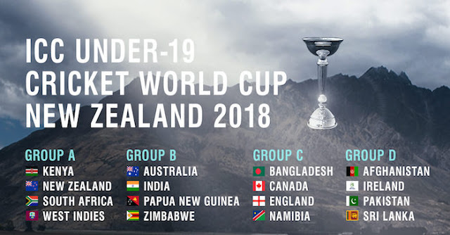 ICC U19 World Cup 2018 Groups