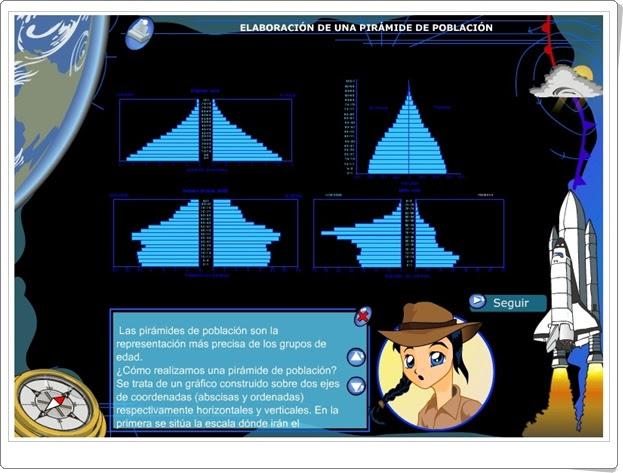 """""""Elaboración de una pirámide de población"""" (Actividad interactiva de Geografía)"""