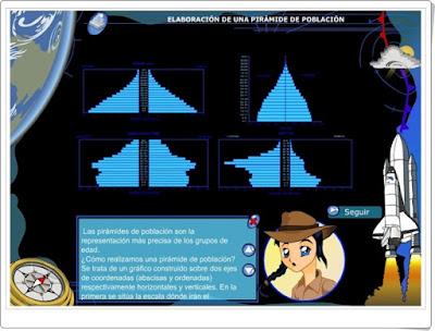 """""""Elaboración de una pirámide de población"""""""