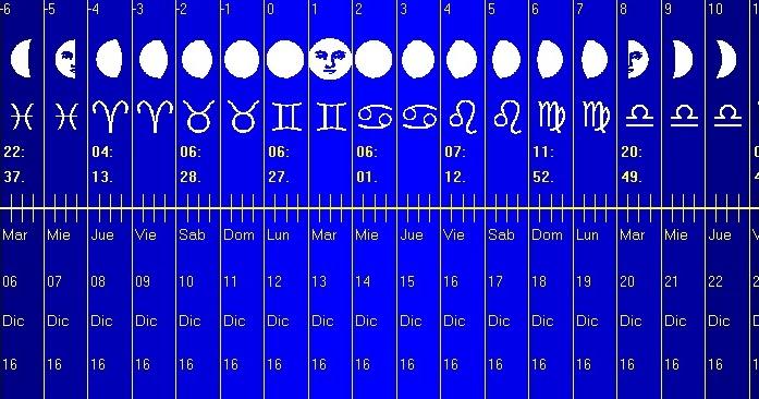 Calendario Lunar Ciclo De La Luna Diciembre 2016