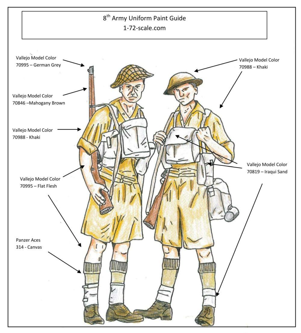 JohnM's 1-72-scale com blog: 8th Army Uniform - 1/72 Scale