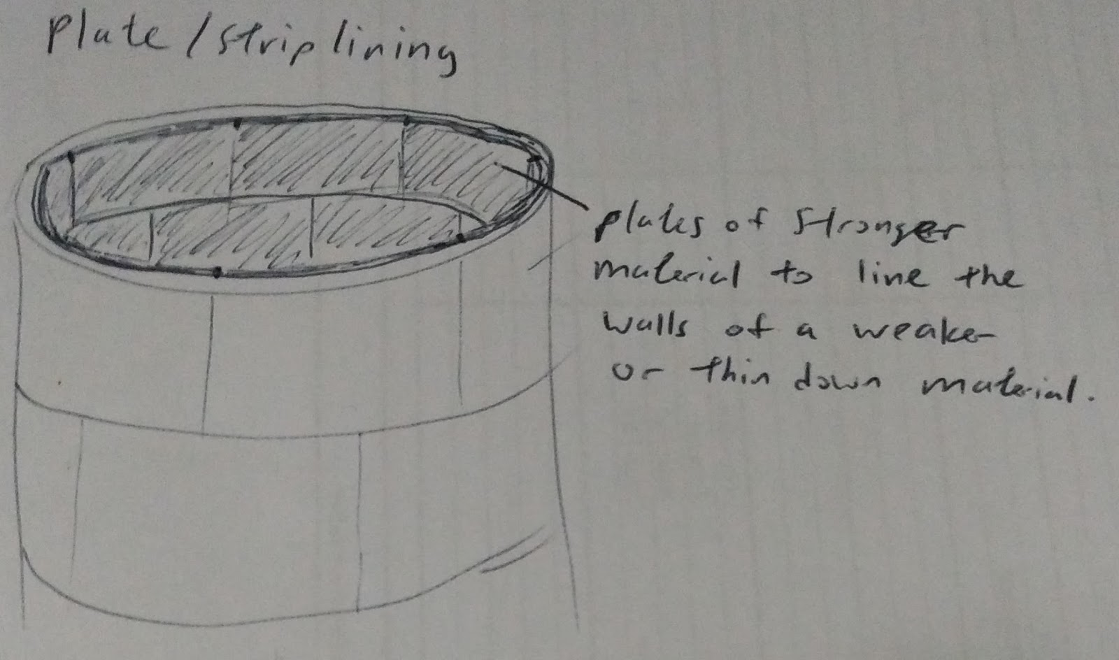 Piping 101: 5.2 Plant maintenance: Pressure Vessel Repair