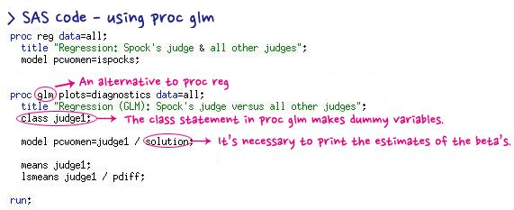 Proc Glm Vs Proc Reg