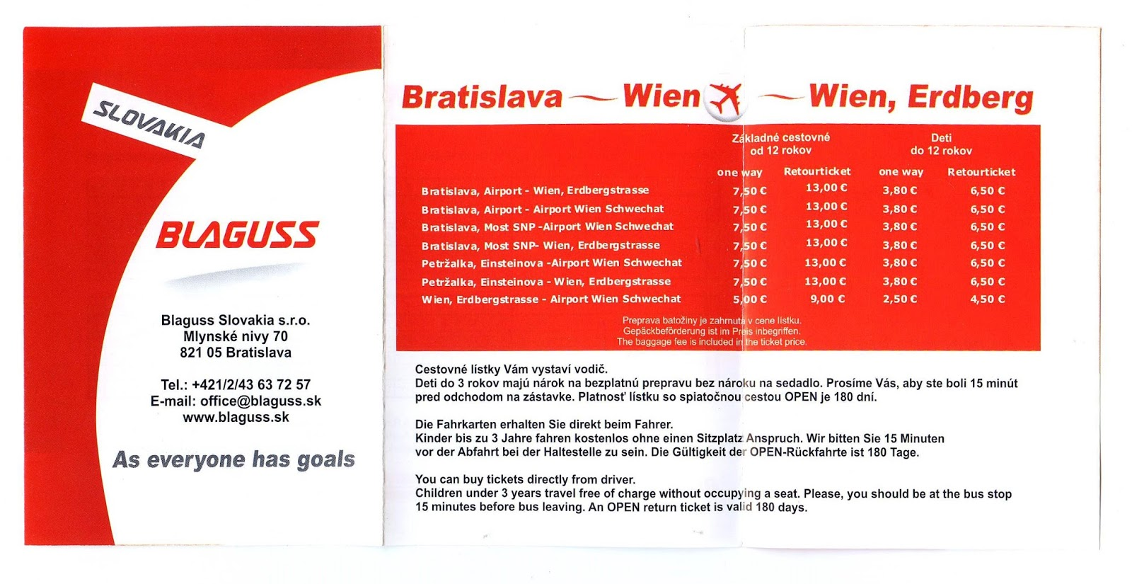 getting from Bratislava to Vienna, Wien, travel across europe, bus, coach, train, hydrofoil, ferry, price, cheap