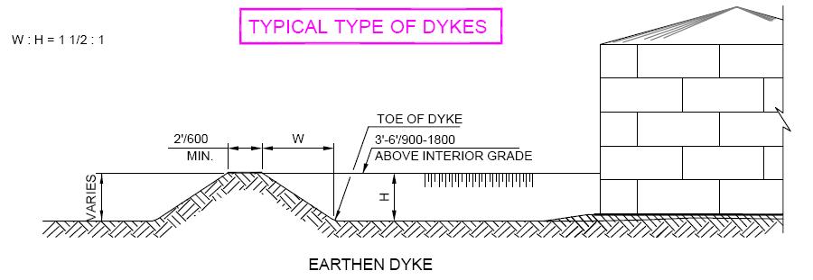 tank farm piping layout pdf
