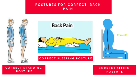 Correct Posture of Sleeping, standing and sitting for back pain peoples