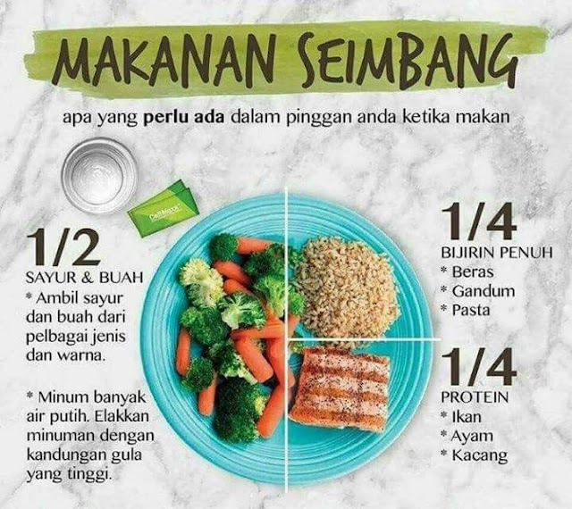 Tips Makan Sikit Tapi Kenyang Macam Makan Sepinggan