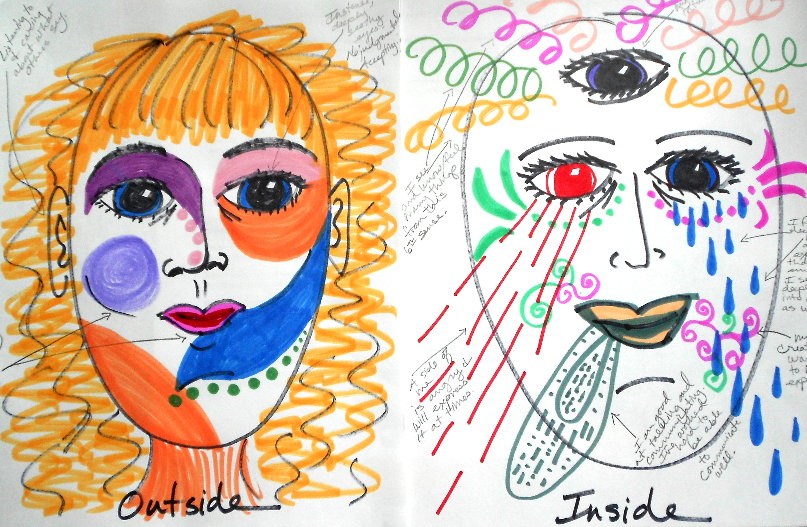 Art Therapy Sharing Directives Outside Inside Masks