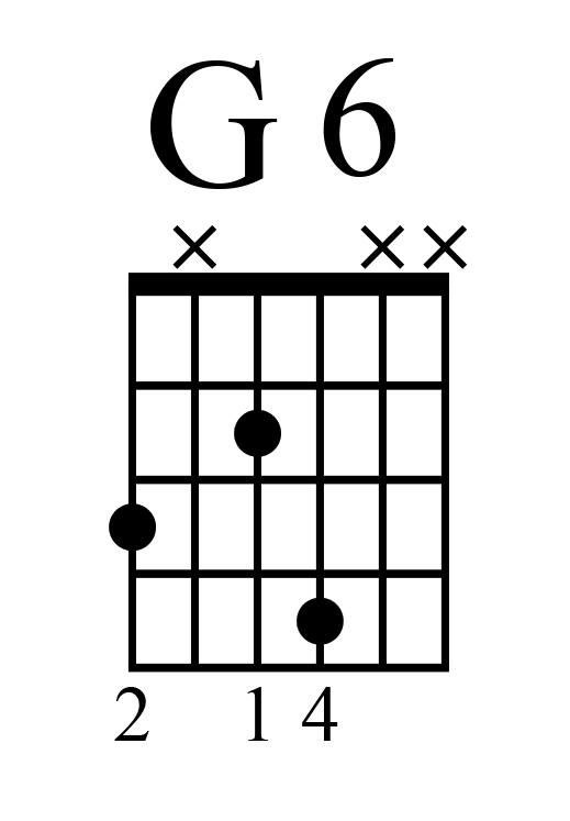 3 Examples of Condensed Jazz /Blues Chords...   Creative Guitar Studio