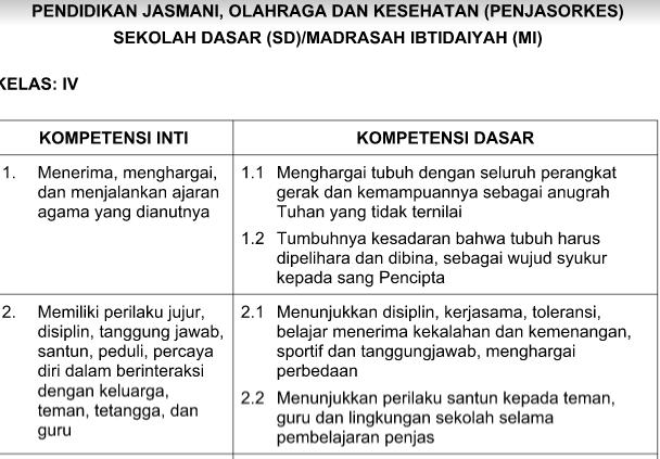 KI KD PJOK SD Kelas 4 Kurikulum 2013 Revisi 2016