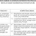 KI Dan KD PJOK SD Kelas 4 Kurikulum 2013 Revisi 2016 Terbaru