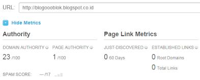 Dampak Positif dan Negatif Blogspot Jadi .CO.ID