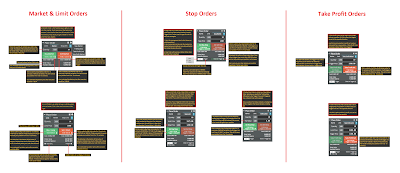 BitMEX Trading Dashboard Order Types: Overview
