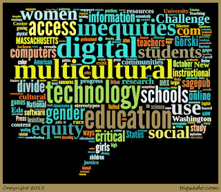 Word cloud for the article: Insisting on Digital Equity