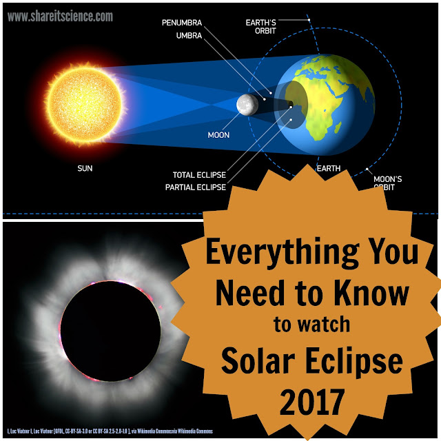 http://www.shareitscience.com/2017/05/the-great-american-solar-eclipse-safe-viewing-education-resources.html