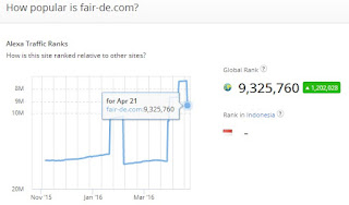 Alexa Rank of fair-de.com at April 21, 2016