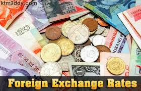 Nepal forex exchange rate today