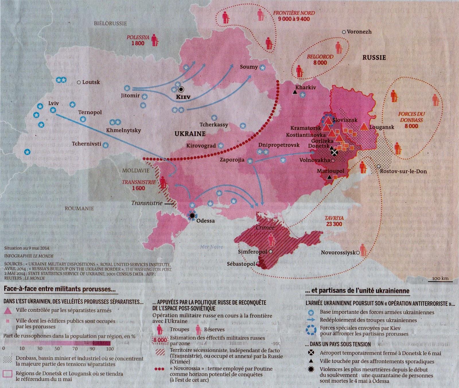Mun Les Chartreux Summary File Session N2 Ukraine
