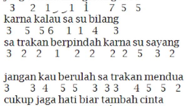 Not Angka Lagu Karna Su Sayang Near Ft Dian Sorowea Not Lagu Angka Pianika