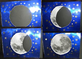 fases de la luna,