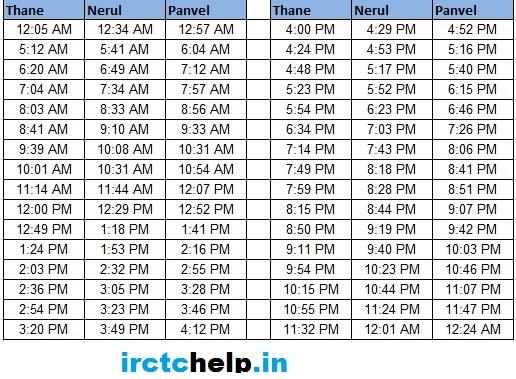 Thane - Nerul - Panvel Mumbai Local Train Time Table
