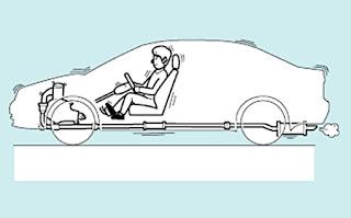 Penyebab Body Mobil Bergetar Saat Putaran Idle