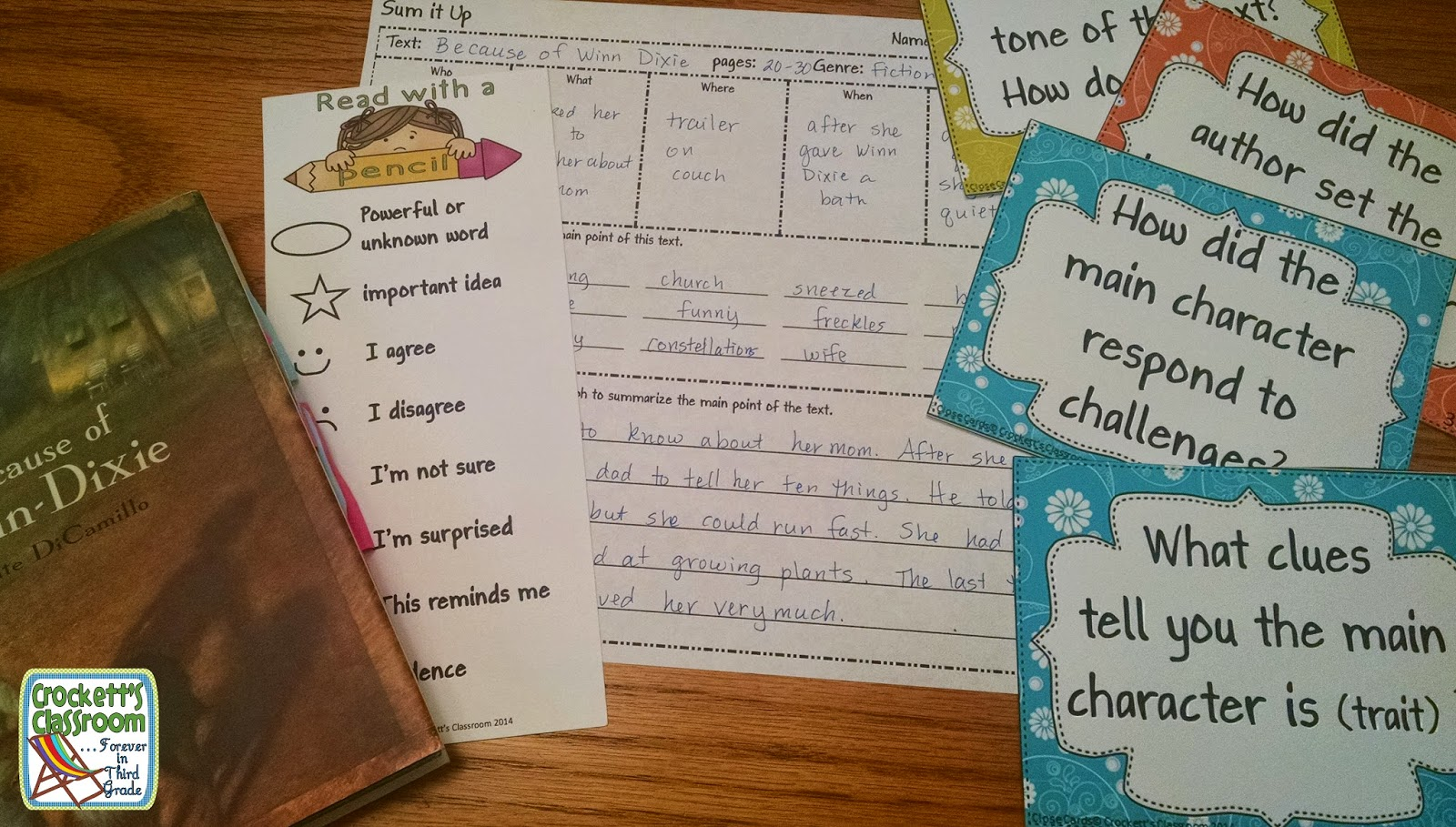 Reading Close Discussion Cards, This set of cards and organizers can be used in small groups or with individual students as they learn to dig deeper into the text while they read.