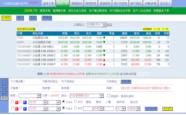 大昌證券WEB版期貨下單介面