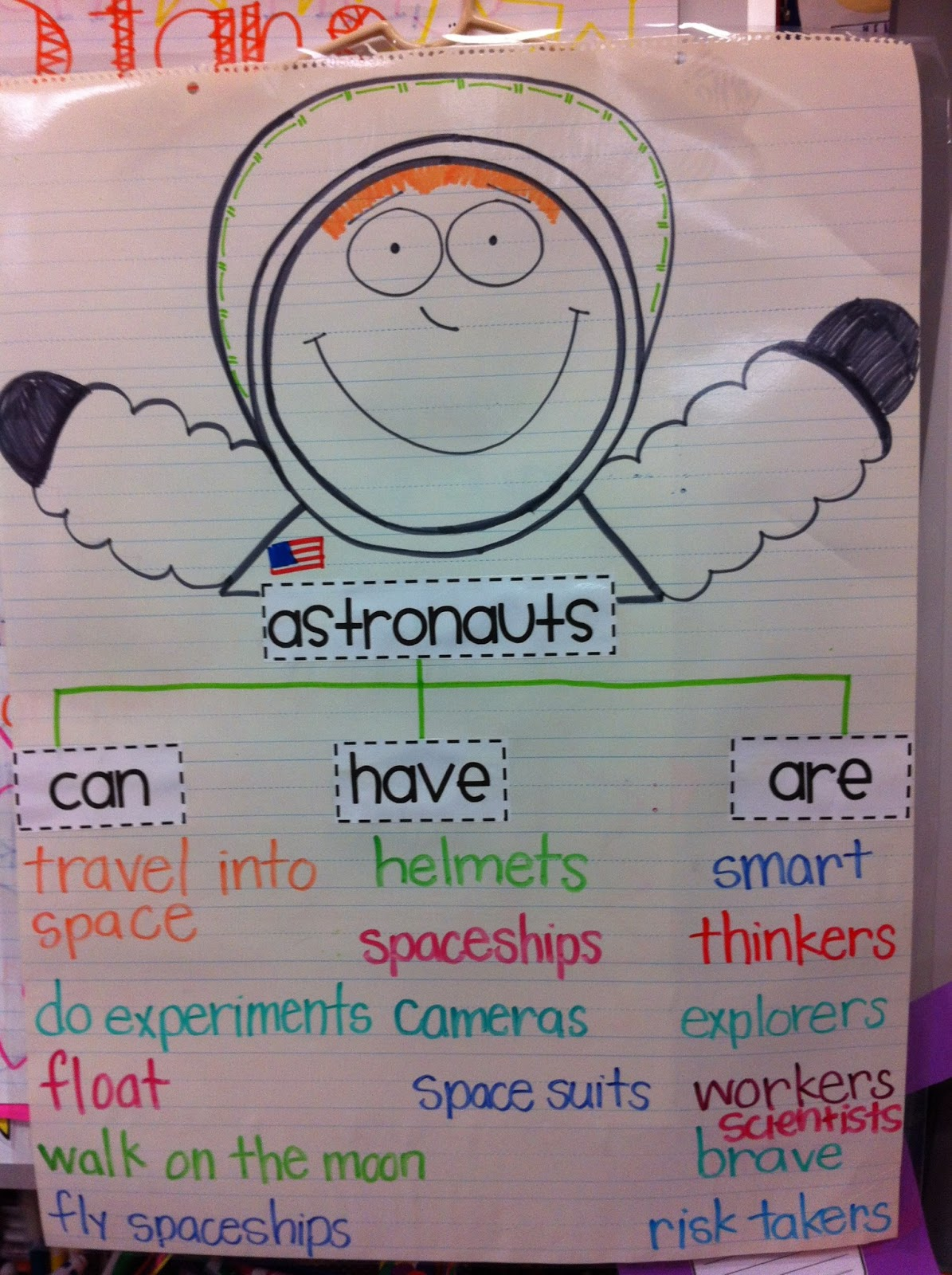 Astronaut Facts For Preschoolers