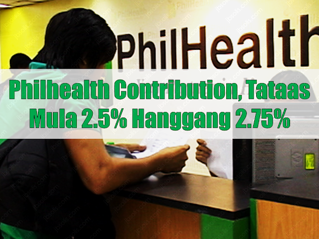A new round of increase in Philhealth contribution of  employed members awaits as the new year approaches. According to Philippine Health Insurance Corporation (PhilHealth), the adjustment is to be made to sustain the government's National Health Insurance Program (NHIP).     Rosario Suyom, chief of PhilHealth health care delivery management division said that  the increase  will be at 2.75%, .25% higher than the present rate of 2.5%.A new round of increase in Philhealth contribution of  employed members awaits as the new year approaches. According to Philippine Health Insurance Corporation (PhilHealth), the adjustment is to be made to sustain the government's National Health Insurance Program (NHIP).   Rosario Suyom, chief of PhilHealth health care delivery management division said that  the increase  will be at 2.75%, .25% higher than the present rate of 2.5%.  The amount is computed straight based on the monthly basic salary, with pay ranging from PHP10,000 to PHP40,000. The amount is equally shared by workers and their employers. Sponsored Links  Under the new adjustment, employees earning P10,000 and below will pay a monthly premium of P275. Those with monthly salaries of above P10,000 up to P40,000, the health insurance premium ranges from PHP275 to PHP 1,099.  Those employed with monthly pay of PHP40,000 an above will have to pay PHP1,100 to avail the government health insurance program.  Additional funds generated from higher premium will be used to finance senior citizens benefits, expansion of Z-benefits for catastrophic illness, primary care benefits coverage of non-indigent members, and enhanced case rates.  Categorized as employed members are those with formal contracts and fixed terms of employment including workers in the government and private sector, whose premium contribution payments are equally shared by the employee and the management.  PhilHealth emphasized that it needs the support of all its members in order to achieve its mandate to provide social health insurance coverage to all Filipinos and to sustain the NHIP.  In 2016, PhilHealth paid P101 billion for the benefit expenses of its members and collected P103.7 billion in premium contributions.  In Eastern Visayas alone, the state-run corporation is eyeing to pay P4 billion in health benefits his year. Source: PTV News The amount is computed straight based on the monthly basic salary, with pay ranging from PHP10,000 to PHP40,000. The amount is equally shared by workers and their employers.    Sponsored Links     A new round of increase in Philhealth contribution of  employed members awaits as the new year approaches. According to Philippine Health Insurance Corporation (PhilHealth), the adjustment is to be made to sustain the government's National Health Insurance Program (NHIP).   Rosario Suyom, chief of PhilHealth health care delivery management division said that  the increase  will be at 2.75%, .25% higher than the present rate of 2.5%.  The amount is computed straight based on the monthly basic salary, with pay ranging from PHP10,000 to PHP40,000. The amount is equally shared by workers and their employers. Sponsored Links  Under the new adjustment, employees earning P10,000 and below will pay a monthly premium of P275. Those with monthly salaries of above P10,000 up to P40,000, the health insurance premium ranges from PHP275 to PHP 1,099.  Those employed with monthly pay of PHP40,000 an above will have to pay PHP1,100 to avail the government health insurance program.  Additional funds generated from higher premium will be used to finance senior citizens benefits, expansion of Z-benefits for catastrophic illness, primary care benefits coverage of non-indigent members, and enhanced case rates.  Categorized as employed members are those with formal contracts and fixed terms of employment including workers in the government and private sector, whose premium contribution payments are equally shared by the employee and the management.  PhilHealth emphasized that it needs the support of all its members in order to achieve its mandate to provide social health insurance coverage to all Filipinos and to sustain the NHIP.  In 2016, PhilHealth paid P101 billion for the benefit expenses of its members and collected P103.7 billion in premium contributions.  In Eastern Visayas alone, the state-run corporation is eyeing to pay P4 billion in health benefits his year. Source: PTV News  Under the new adjustment,  employees earning P10,000 and below will pay a monthly premium of P275. Those with monthly salaries of above P10,000 up to P40,000, the health insurance premium ranges from PHP275 to PHP 1,099. Employees earning a monthly pay of PHP40,000 an above will have to pay PHP1,100 to avail the government health insurance program.     Additional funds generated from higher premium will be used to finance senior citizens benefits, expansion of Z-benefits for catastrophic illness, primary care benefits coverage of non-indigent members, and enhanced case rates.  Included in employed members category are those with formal contracts and fixed terms of employment including workers in the government and private sector, whose premium contribution payments are equally shared by the employee and the management.  PhilHealth emphasized that it needs the support of all its members in order to achieve its mandate to provide social health insurance coverage to all Filipinos and to sustain the NHIP.  PhilHealth paid P101 billion for the benefit expenses of its members and collected P103.7 billion in premium contributions in 2016.    Source: PTV News, GMA  A new round of increase in Philhealth contribution of  employed members awaits as the new year approaches. According to Philippine Health Insurance Corporation (PhilHealth), the adjustment is to be made to sustain the government's National Health Insurance Program (NHIP).   Rosario Suyom, chief of PhilHealth health care delivery management division said that  the increase  will be at 2.75%, .25% higher than the present rate of 2.5%.  The amount is computed straight based on the monthly basic salary, with pay ranging from PHP10,000 to PHP40,000. The amount is equally shared by workers and their employers. Sponsored Links  Under the new adjustment, employees earning P10,000 and below will pay a monthly premium of P275. Those with monthly salaries of above P10,000 up to P40,000, the health insurance premium ranges from PHP275 to PHP 1,099.  Those employed with monthly pay of PHP40,000 an above will have to pay PHP1,100 to avail the government health insurance program.  Additional funds generated from higher premium will be used to finance senior citizens benefits, expansion of Z-benefits for catastrophic illness, primary care benefits coverage of non-indigent members, and enhanced case rates.  Categorized as employed members are those with formal contracts and fixed terms of employment including workers in the government and private sector, whose premium contribution payments are equally shared by the employee and the management.  PhilHealth emphasized that it needs the support of all its members in order to achieve its mandate to provide social health insurance coverage to all Filipinos and to sustain the NHIP.  In 2016, PhilHealth paid P101 billion for the benefit expenses of its members and collected P103.7 billion in premium contributions.  In Eastern Visayas alone, the state-run corporation is eyeing to pay P4 billion in health benefits his year. Source: PTV News     Advertisement   Read More:             ©2017 THOUGHTSKOTO