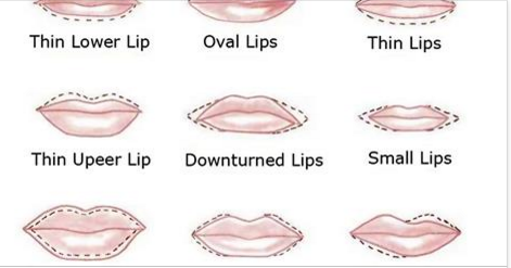 Types Of Mouth - Cute Blonde Woman