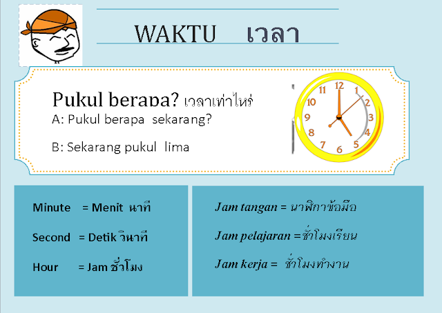 Indonesian language, Thai language
