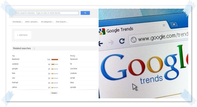 طريقة معرفة أكثر الكلمات بحثا في جوجل باستخدام Google trends