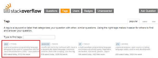 Best Java forum
