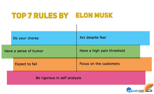 Elon Musk rules for success, rules for success, top 7 rules for success