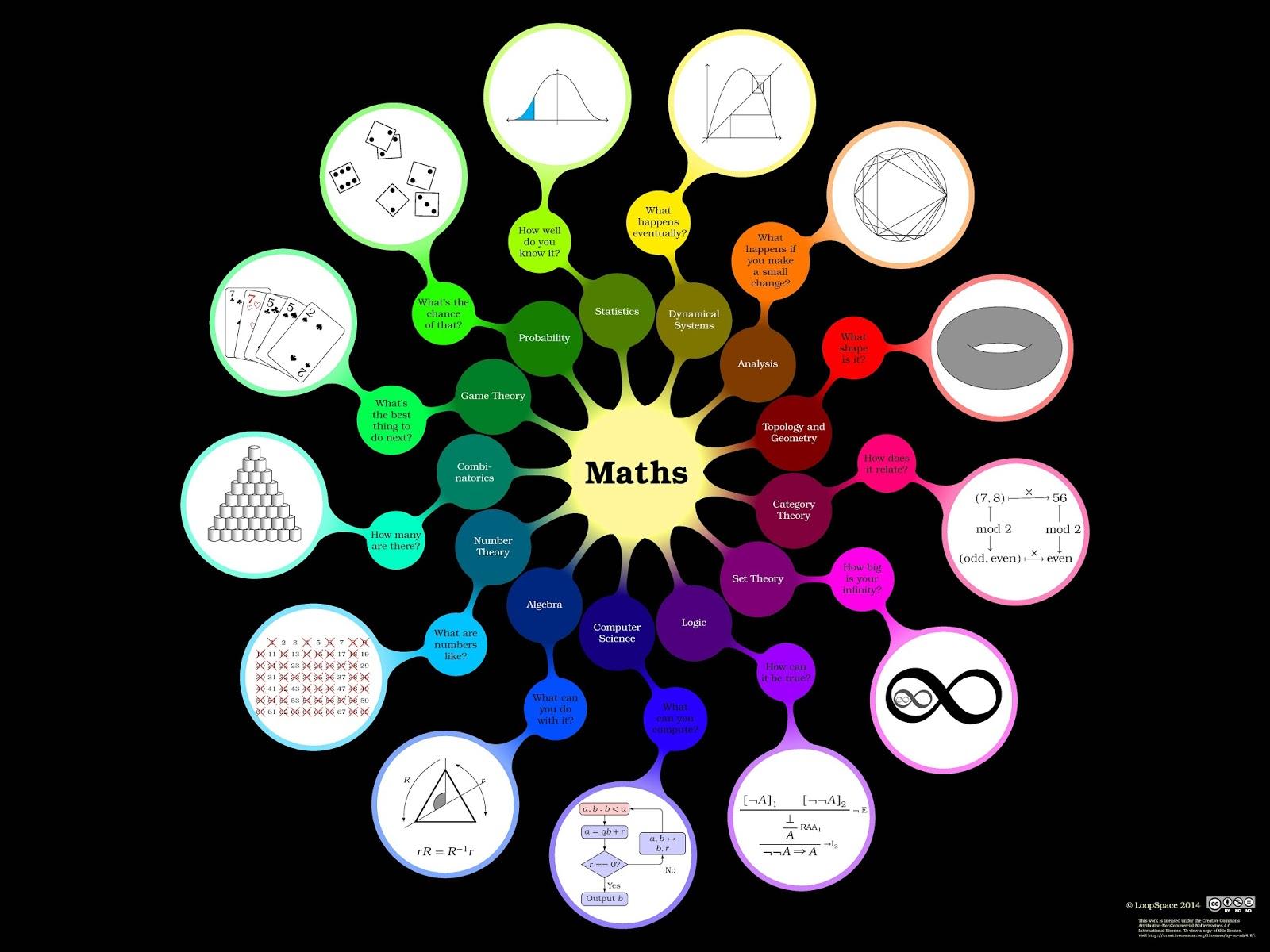 Resourceaholic 5 Maths Gems 54