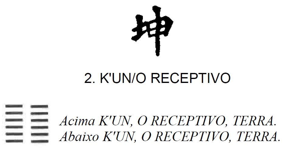 Imagem de K'un, o Receptivo, segundo dos 64 hexagramas do I Ching, o Livro das Mutações