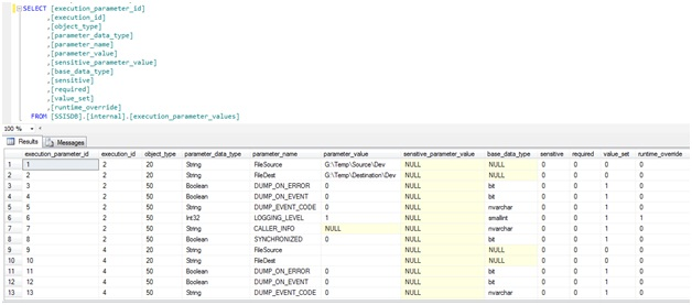 Microsoft business intelligence execution parameter for Html table parameters