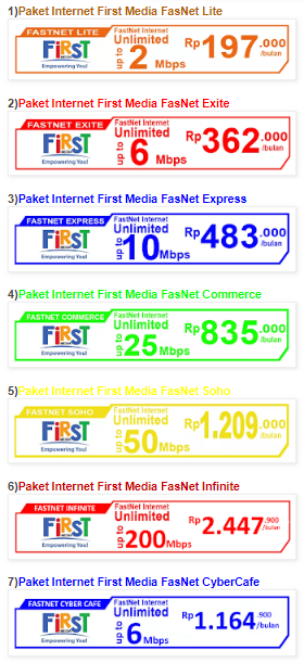 Paket Internet First Media