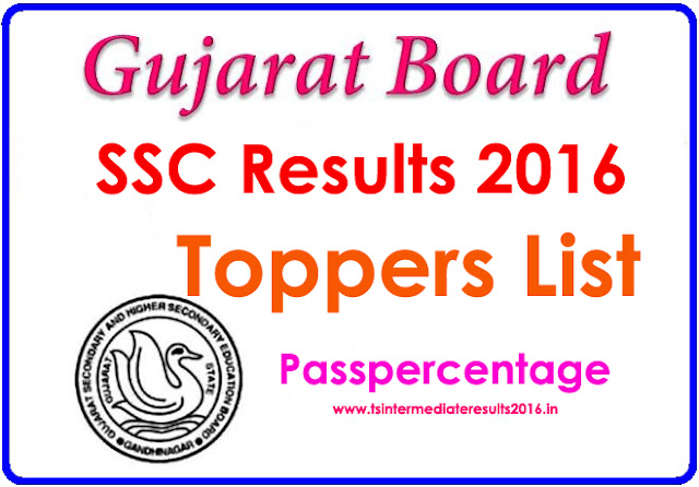 TS & AP Intermediate Results 2017 - Telangana & Andhra