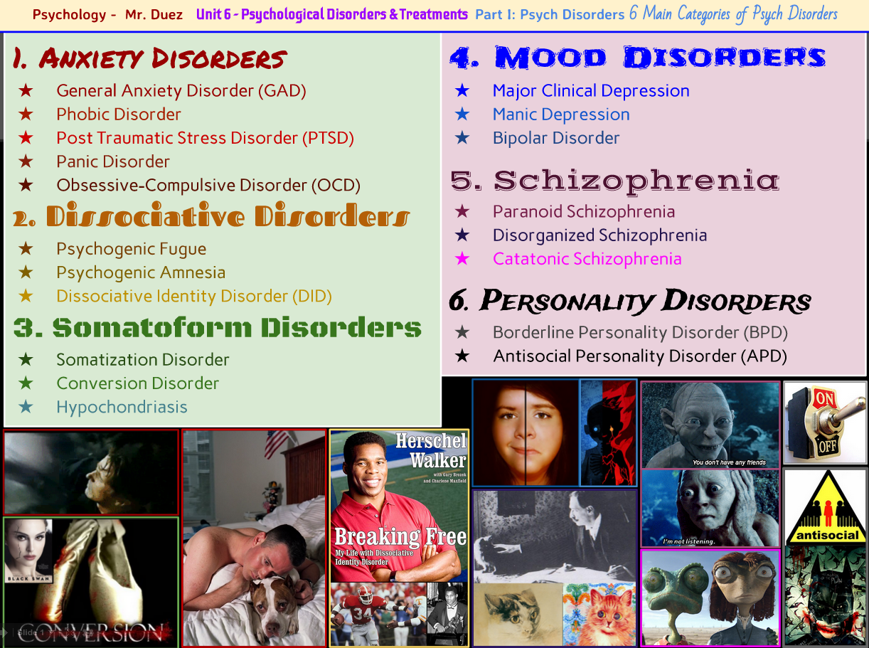a review of somatoform disorders eating disorders and personality disorders Can factitious diosorder coexist with other genuine physical and mental disorders my daughterhas had an eating disordwr for 10 years now, in a sense, it.