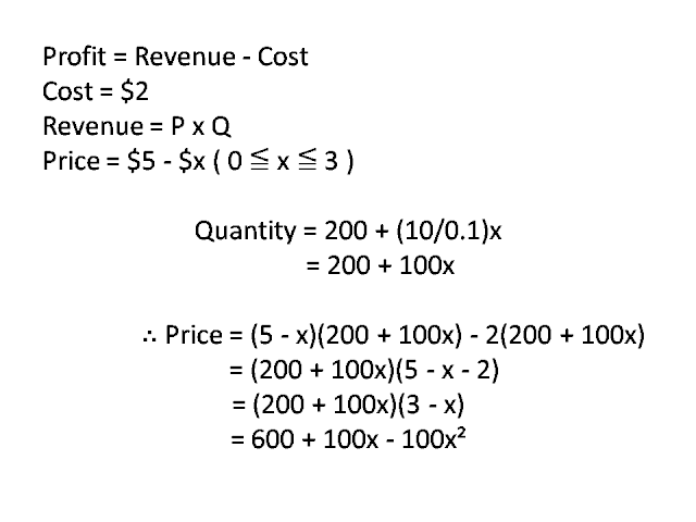 Profit = Revenue - Cost