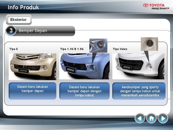 Bemper Depan Grand New Avanza Veloz 1300 Auto2000 Bekasi Exterior All 2012 Desain Dan Dengan Lekukan Lampu Kabut Untuk Menambah Aerodinamika