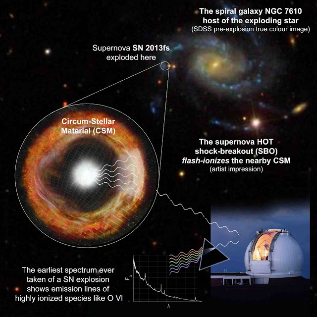 Explosive material: The making of a supernova