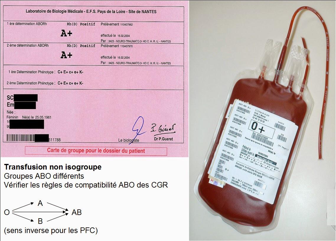 transfusion infirmier technique procédure