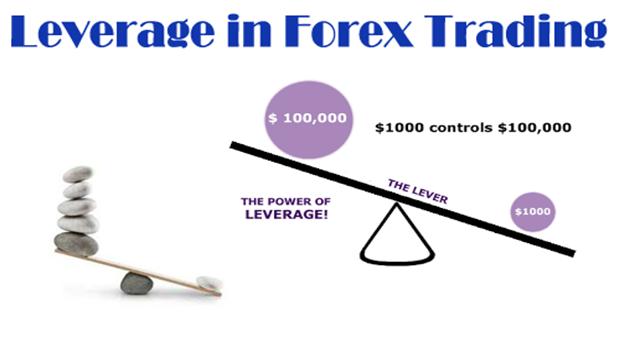 Pengertian forex untuk pemula