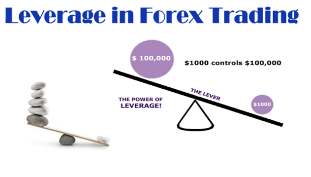 Pengertian breakout dalam forex